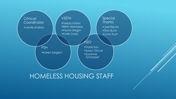Day-15-Highlights-the-Homeless-Housing-Staff-1